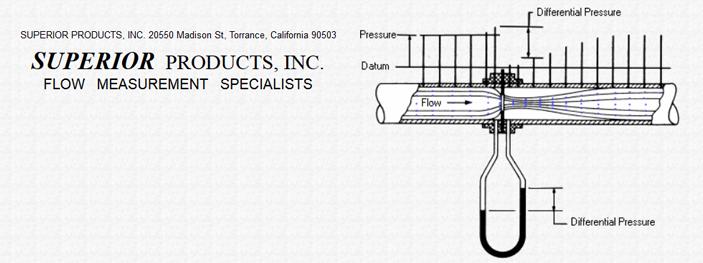 Orifice Plates, Integral, Flanges, ASME Meter Tubes